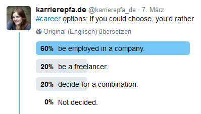 karrierepfade-twitter-umfrage-freelancer-vs-anstellung-1